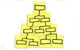 Организационная структура Почты